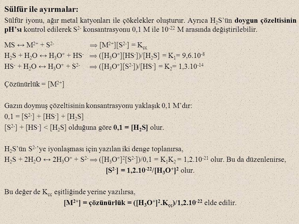 [M2+] = çözünürlük = ([H3O+]2.Kçç)/1,2.10-22 elde edilir.